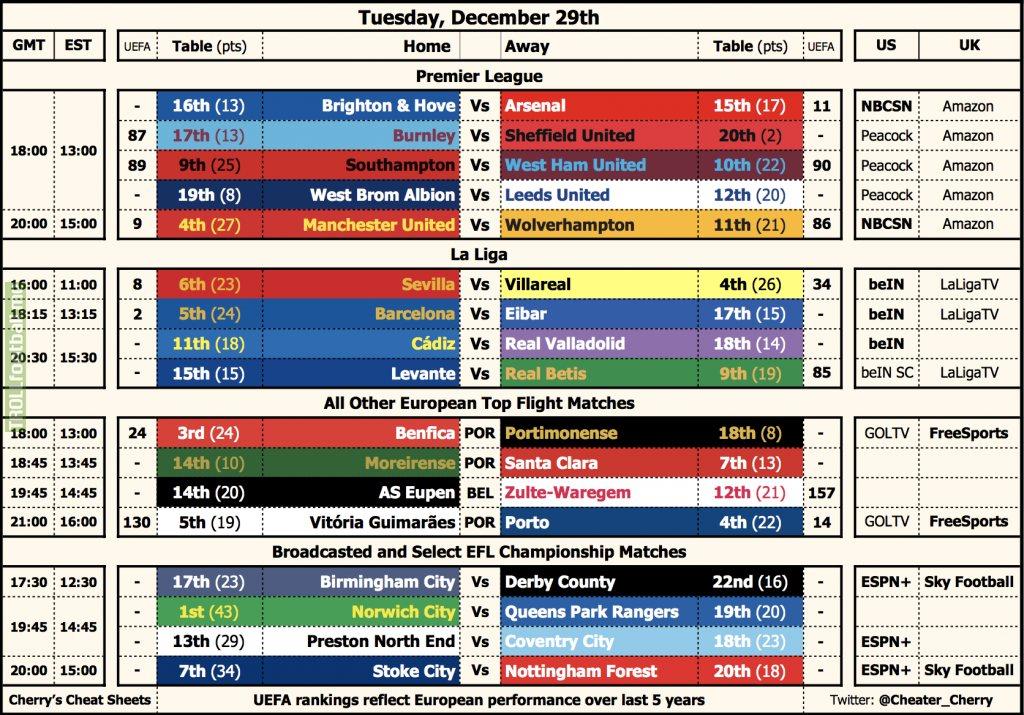 A Look at Today's European Club Fixtures [OC]