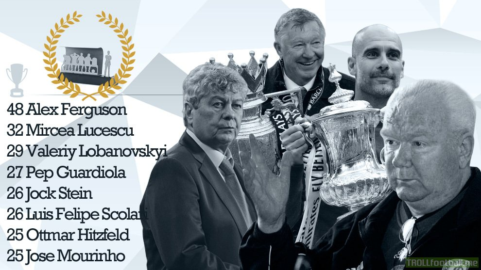 Happy Birthday to Sir Alex Ferguson, the most decorated manager in football history!