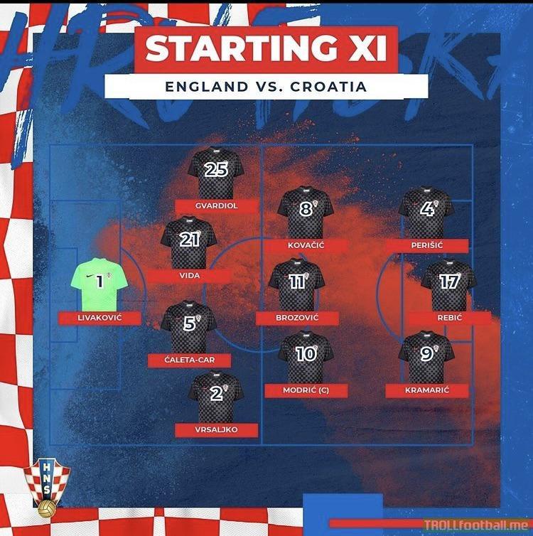 Croatia lineup vs England (13-06-21)