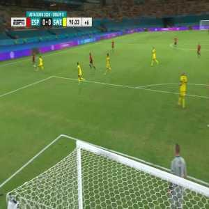 Robin Olsen (Sweden) save vs Spain 90'