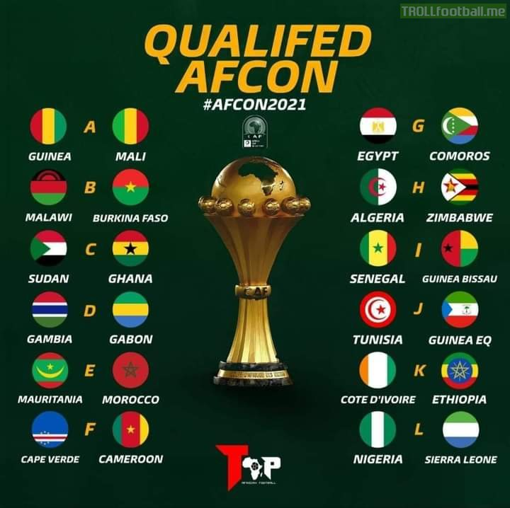 All qualified teams to AFCON 2021
