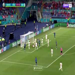 Chiellini disallowed goal vs Switzerland 19'