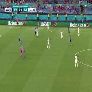 Donnarumma save vs Switzerland 64'