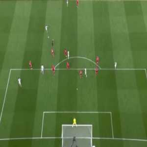 View from above - Portugal's 33-pass goal vs Hungary