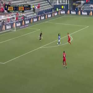 Ronaldo Damus (Haiti) open net miss vs Canada 53'