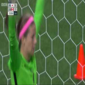 Japan 0-1 Canada - Stephanie Labbé penalty save 54' + incident