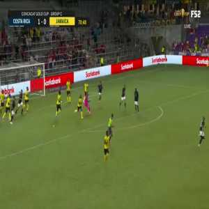 Leonel Moreira (Costa Rica) direct red card 72'