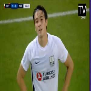 Mert Celik (Neftci Baku) straight red card against Olympiakos 63'