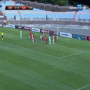 Ararat Yerevan 0-1 Śląsk Wrocław - Wojciech Golla 20'