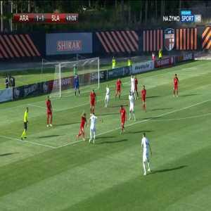 Ararat Yerevan 1-[2] Śląsk Wrocław - Fabian Piasecki 50'