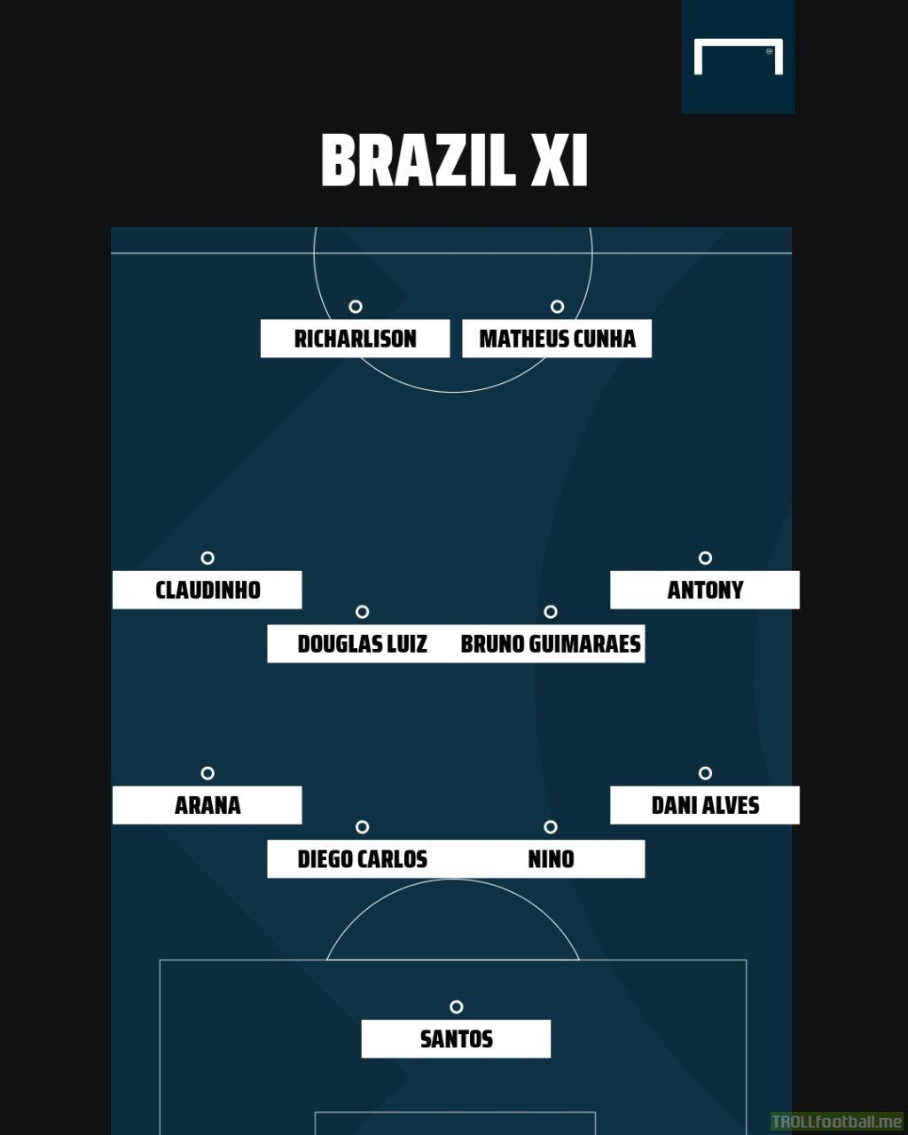 Brazil's Olympic XI is filled with household names