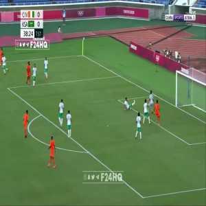 Côte d'Ivoire [1] - 0 Saudi Arabia | Al Amri OG | Olympics