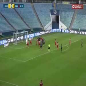 Sochi 1-0 Keshla - Rodrigo 10'