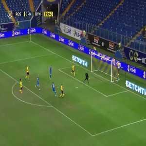 FC Rostov 0 - [1] Dynamo Moscow - Arsen Zakharyan 20' [Russian Premier League]