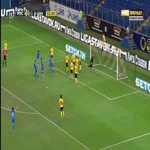 FK Rostov 0-2 Dynamo Moscow - Ivan Ordets 33'