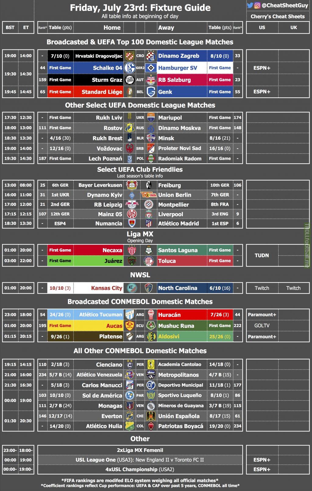 [OC] Cherry's Mega Fixture Cheat Sheet for Friday, July 23rd