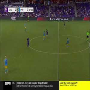 Orlando City 2-1 Philadelphia Union: Pyrzbylko 68'