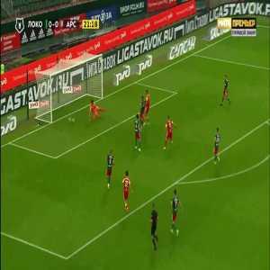 Lokomotiv Moscow 0-1 Arsenal Tula - Sergey Tkachev 22'