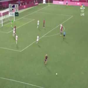 New Zealand 1-3 USA: Hassett 72' (great blunder)