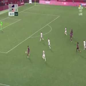 New Zealand 1-5 USA: Alex Morgan 88'