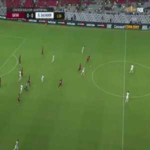 Qatar 1-0 El Salvador - Almoez Ali 2'
