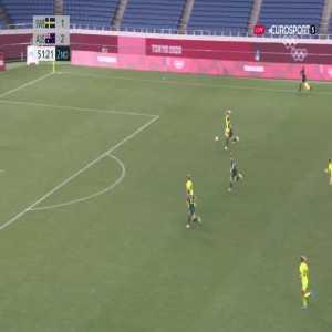 Sweden W [2]-2 Australia W - Lina Hurtig 52'