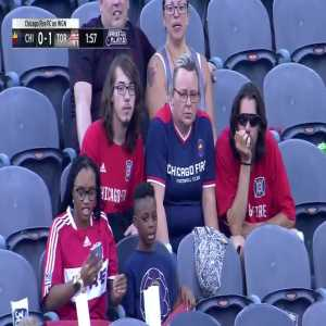 Chicago Fire 0-1 Toronto FC - Yeferson Soteldo 2'