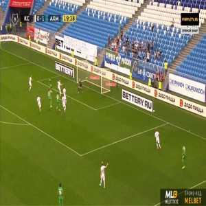 Krylia Sovetov 0-2 Akhmat Grozny - Mohamed Konate 20'