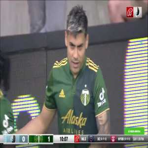 Minnesota 0-1 Portland Timbers - Felipe Mora 10'