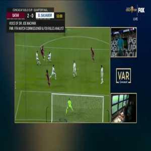 Qatar vs Honduras penalty call 54'