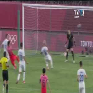 Romania 0-1 South Korea - Marius Marin OG 28'