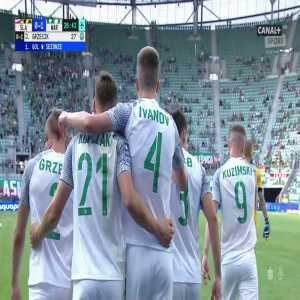 Śląsk Wrocław 0-1 Warta Poznań - Jan Grzesik 27' (Polish Ekstraklasa)