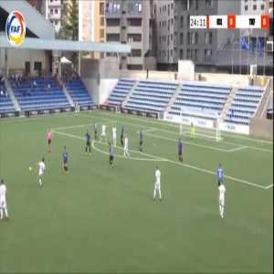 Inter Escaldes 0-1 Teuta [2-1 on agg.] - Sebino Plaku 25'