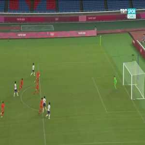 Netherlands 5-[2] China – Yanwen Wang 69' (Women's Olympic Football Tournament)