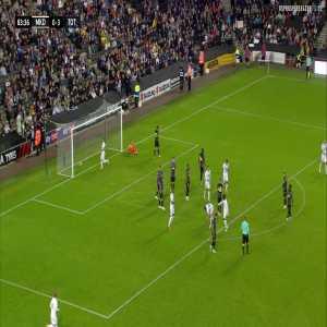 Tottenham 3 - [1] MK Dons: John Freeman 84'