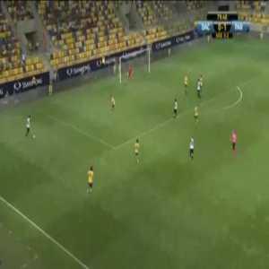 Dunajská Streda 0-2 Partizan [0-3 on agg.] - Ricardo Gomes 80'