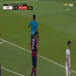Al Haydos penalty miss 61'
