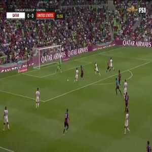 Meshaal Barsham (Qatar) save vs United States 52'