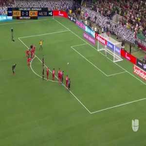Mexico [1]-0 Canada: Orbelin Pineda 45+2' Penalty