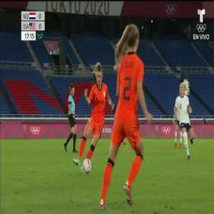 Netherlands 1-0 United States: Vivianne Miedema goal 18'