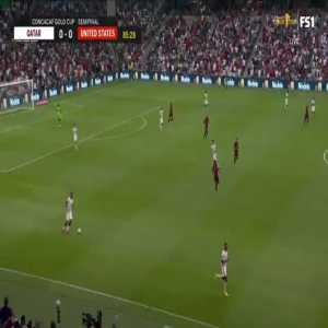 Qatar 0-1 USA: Zardes 86'