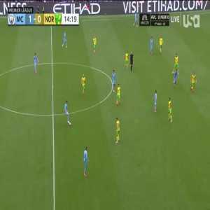 Ferran Torres disallowed goal vs Norwich 15'