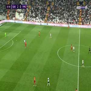 Besiktas 3-0 Yeni Malatyaspor - Michy Batshuayi 52'