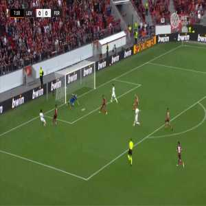 Bayer Leverkusen 0-1 Ferencvaros - Ryan Mmaee 8'