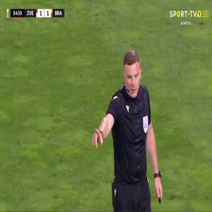 Crvena zvezda [2]-1 Braga - Aleksandar Katai penalty 85'