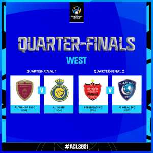 [AFC Champions League] ACL 2021 quarter-finals draw results