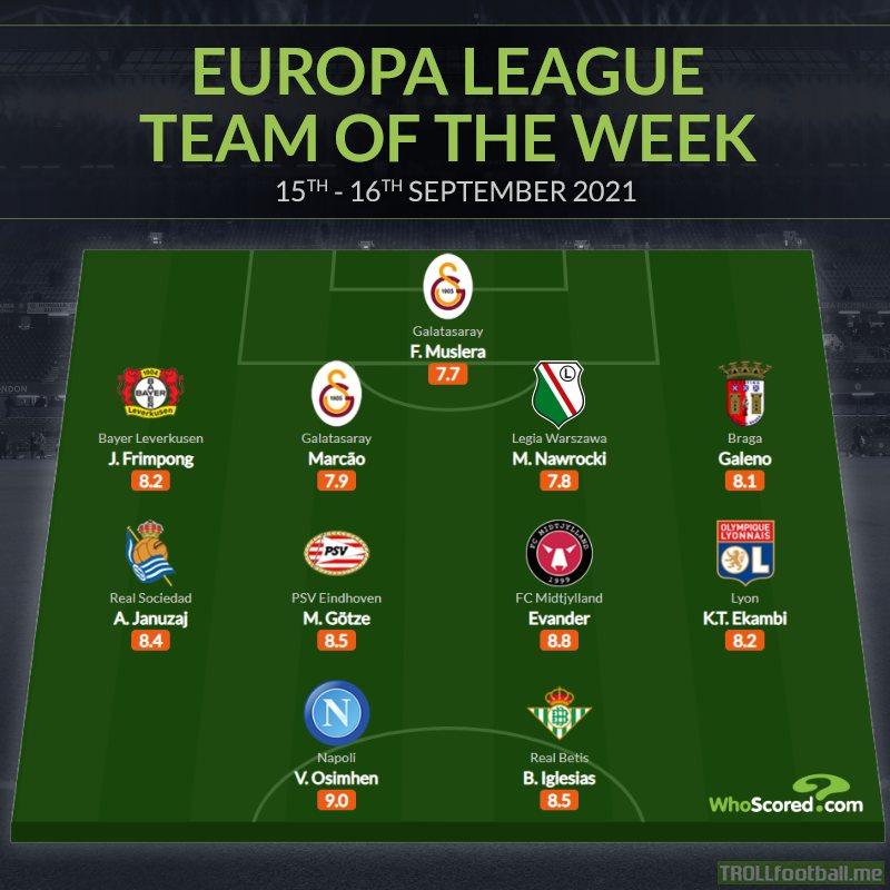 Whoscored's Europa League team of the week
