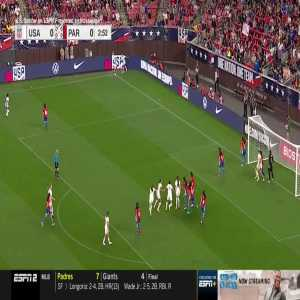 [USWNT] Carli Lloyd scores 5 goals against Paraguay as she begins her retirement tour.