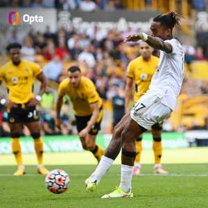 [OptaJoe] 15 - Ivan Toney has scored 15 of the 16 penalties he has taken in English league football (excl. play-offs), including all 10 for current club Brentford. Composed.