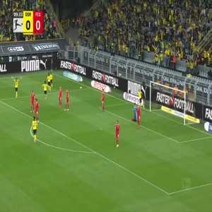 Borussia Dortmund [1] - 0 Union Berlin - Raphael Guerreiro 10' great goal